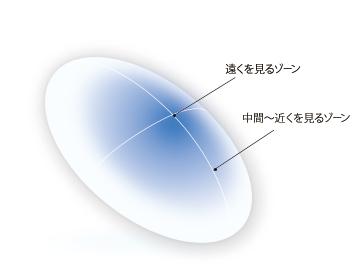 マルチフォーカルO2(H)